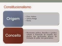 Direito Constitucional - Constitucionalismo
