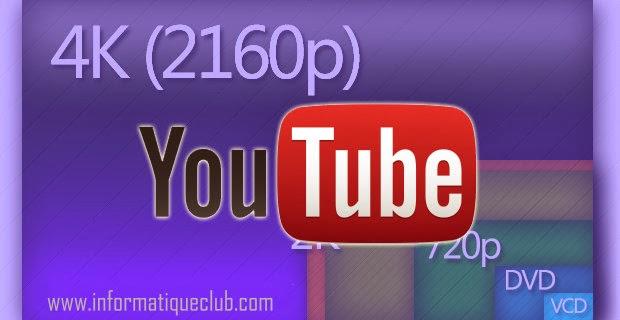معلومات عن دقة العرض الجديدة 4K في اليوتوب 2160p