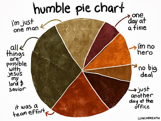 What band name Humble Pie stands for - humble-pie-chart