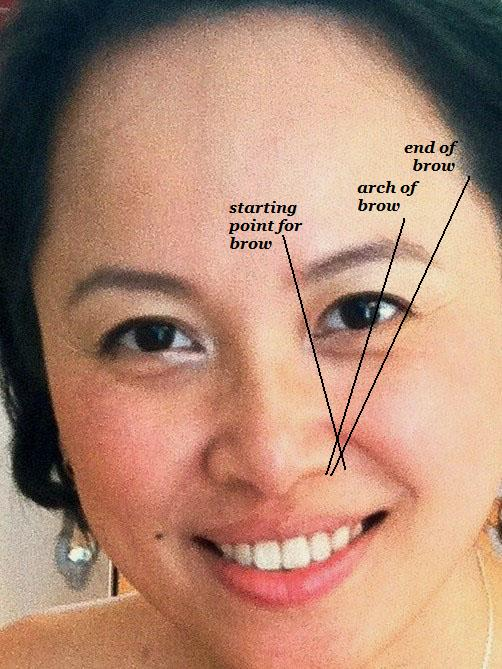 Savvy Mode How To Shaping The Perfect Eyebrow