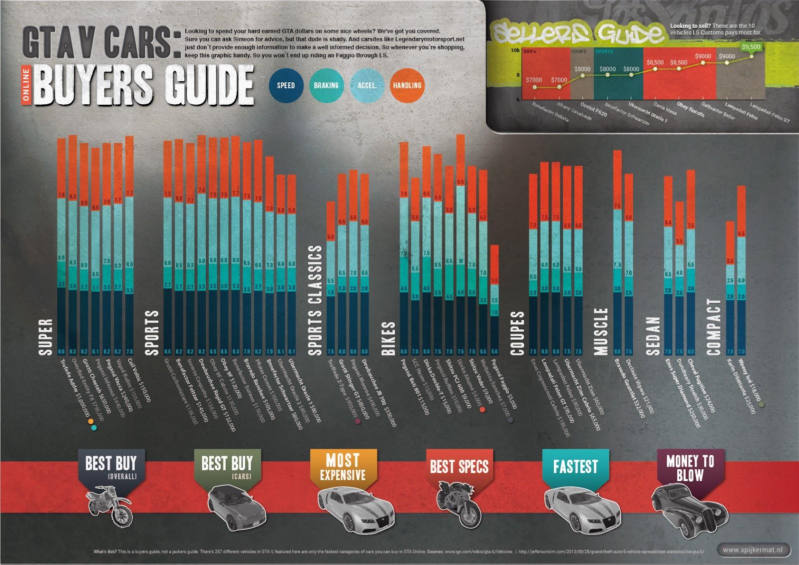 Buy Scrap Cars Uk