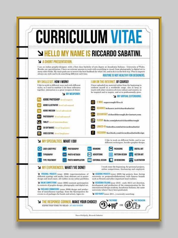 Curriculum_Vitae_of_Riccardo