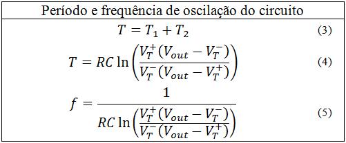 Fórmula frequência RC