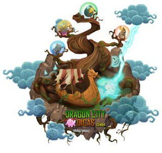 Ilha Viking