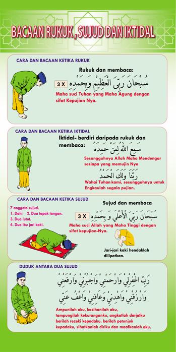Rukun Solat Darulnuman Com Download Lengkap