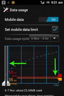 Membatasi lalu lintas data smartphone Android