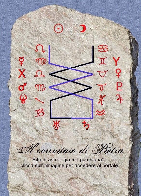 Il convitato di pietra