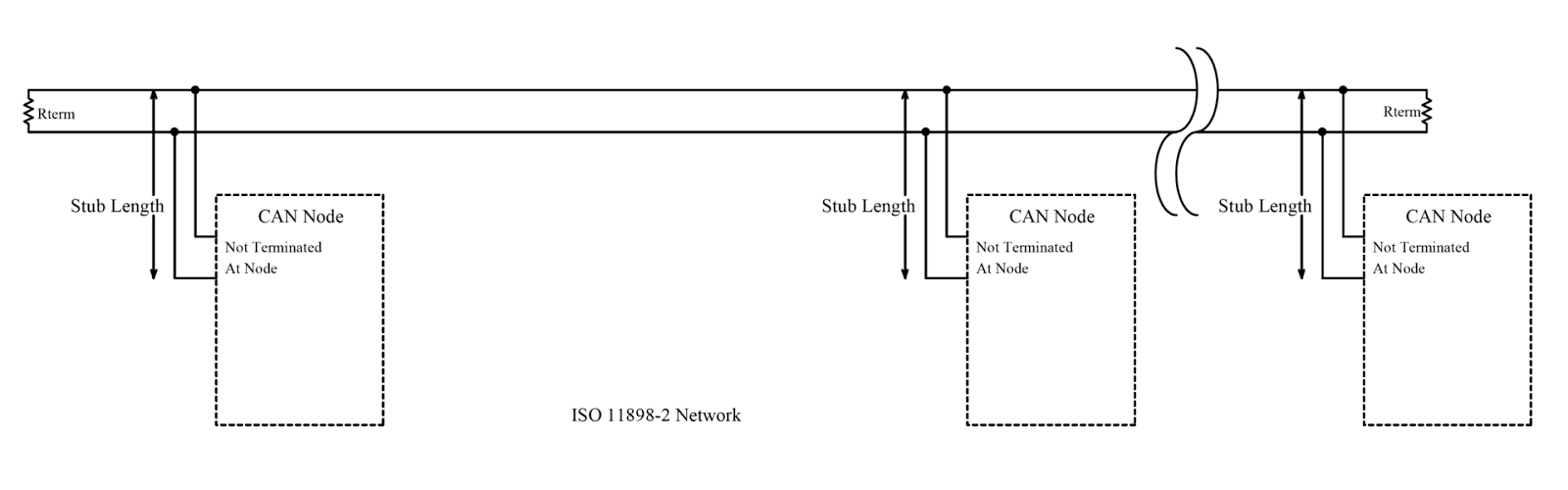 iso 11898 1 2015 pdf