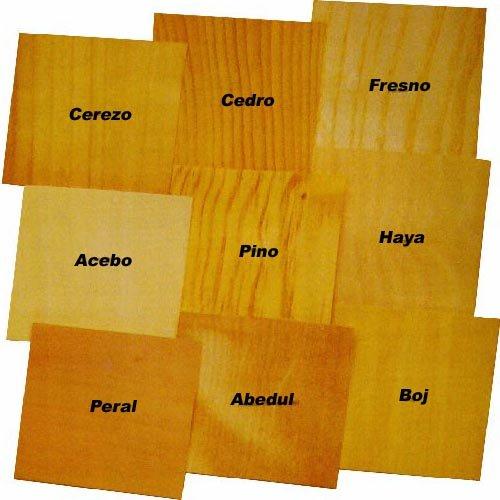 Tecnolog a 2 e s o la madera y sus derivados - Maderas laminadas tipos ...