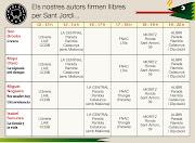 Aquí los lugares y los horarios de firma de Sant Jordi. (parrillasantjordi)