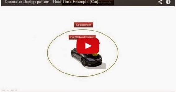 Java ee decorator design pattern real time example car for Object pool design pattern java example