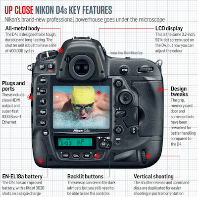 FX-format, Nikon D4S, Nikon D4S review, D4S specs, NIkon VS Canon, professional photographer, Full HD video, new DSLR camera, full frame camera,