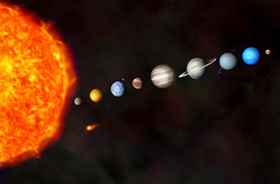 تحركات الكواكب لسنة 2014