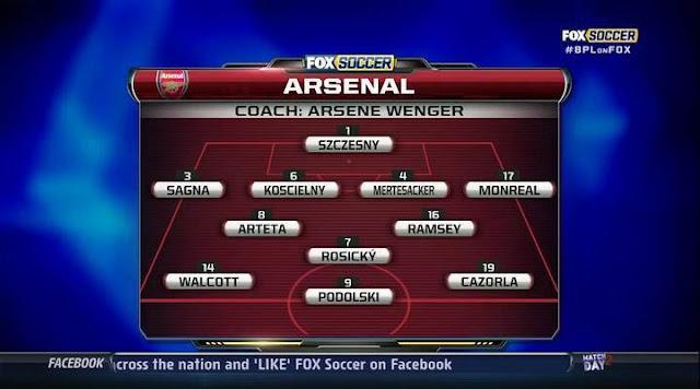 Premier League: Queens Park Rangers v Arsenal  04/05/2013