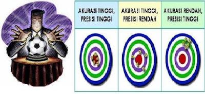 Prediksiakuratbola.blogspot.com