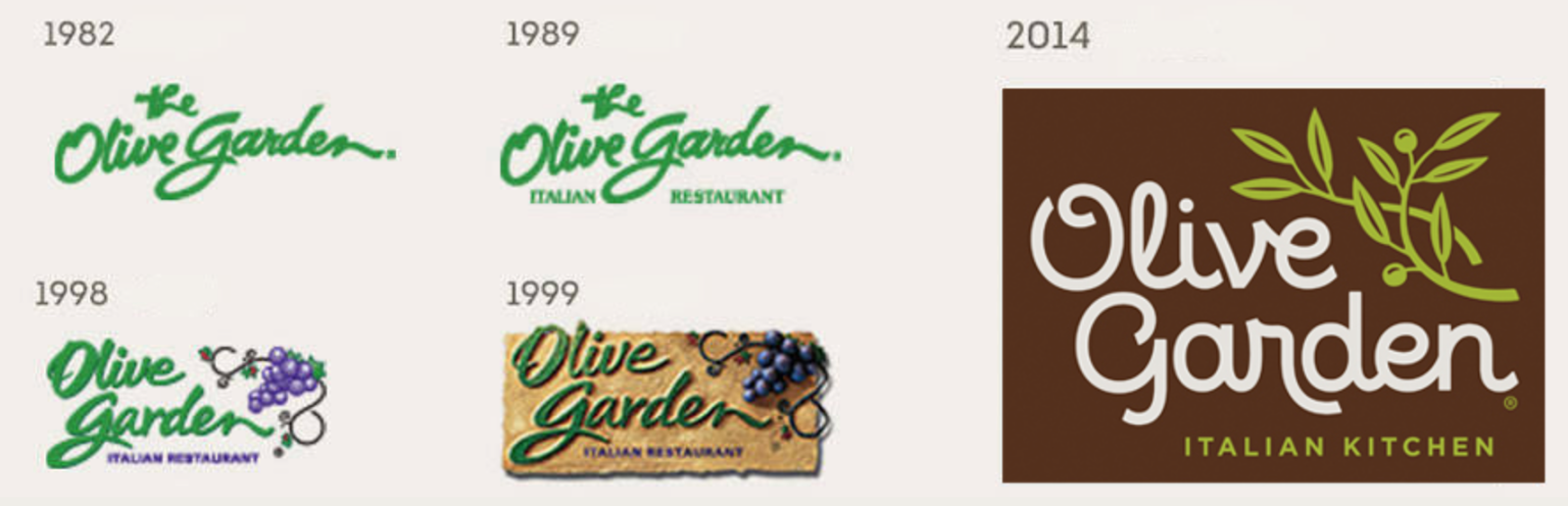 world u0027s oldest continuously running olive garden may move from