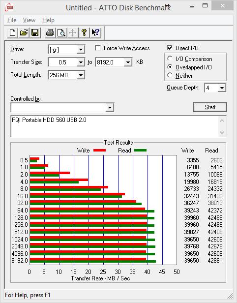 Wydajność dysku przenośnego PQI Portable HDD 560 na złączu USB 2.0