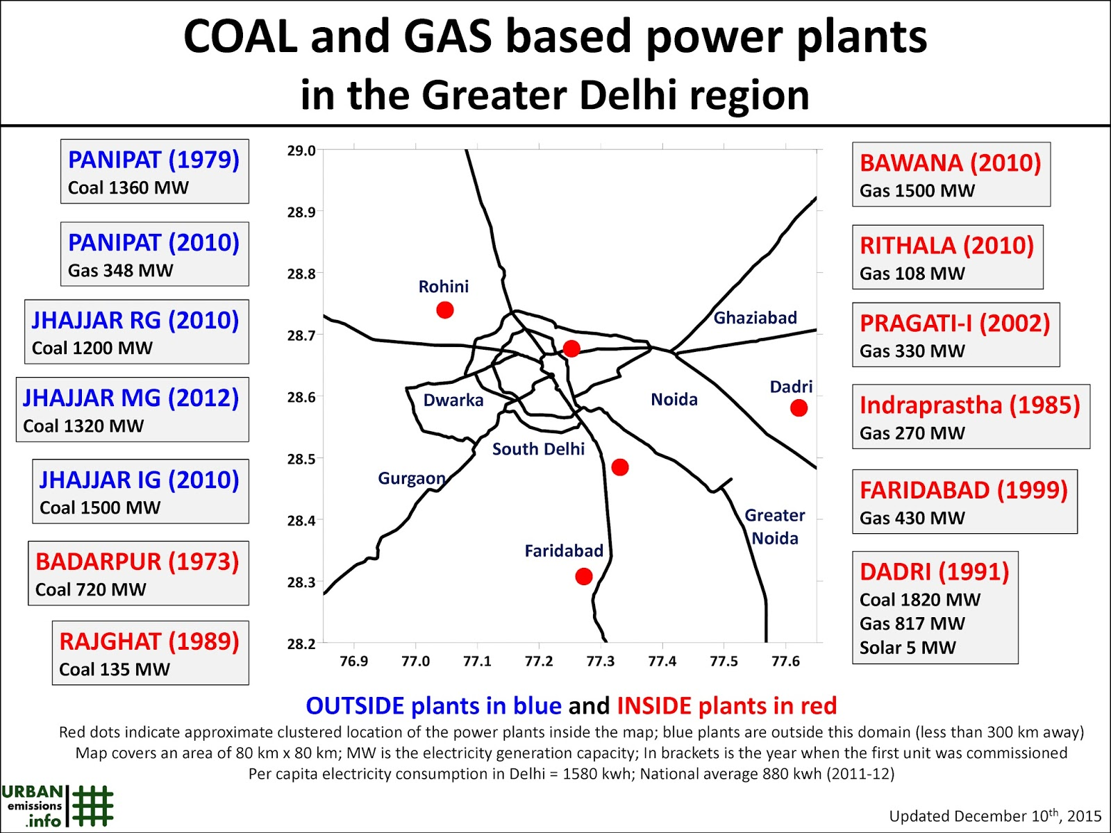 Daily Dose of Air Pollution Infographic Coal and Gas based