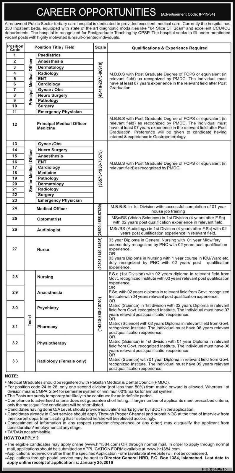 FCPS, MBBS, Nurses and paramedical staff Jobs in Government Hospital Pakistan