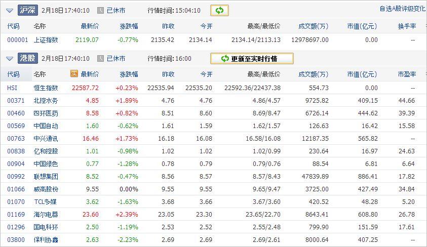 中国株コバンザメ投資ウォッチ銘柄watch20140218