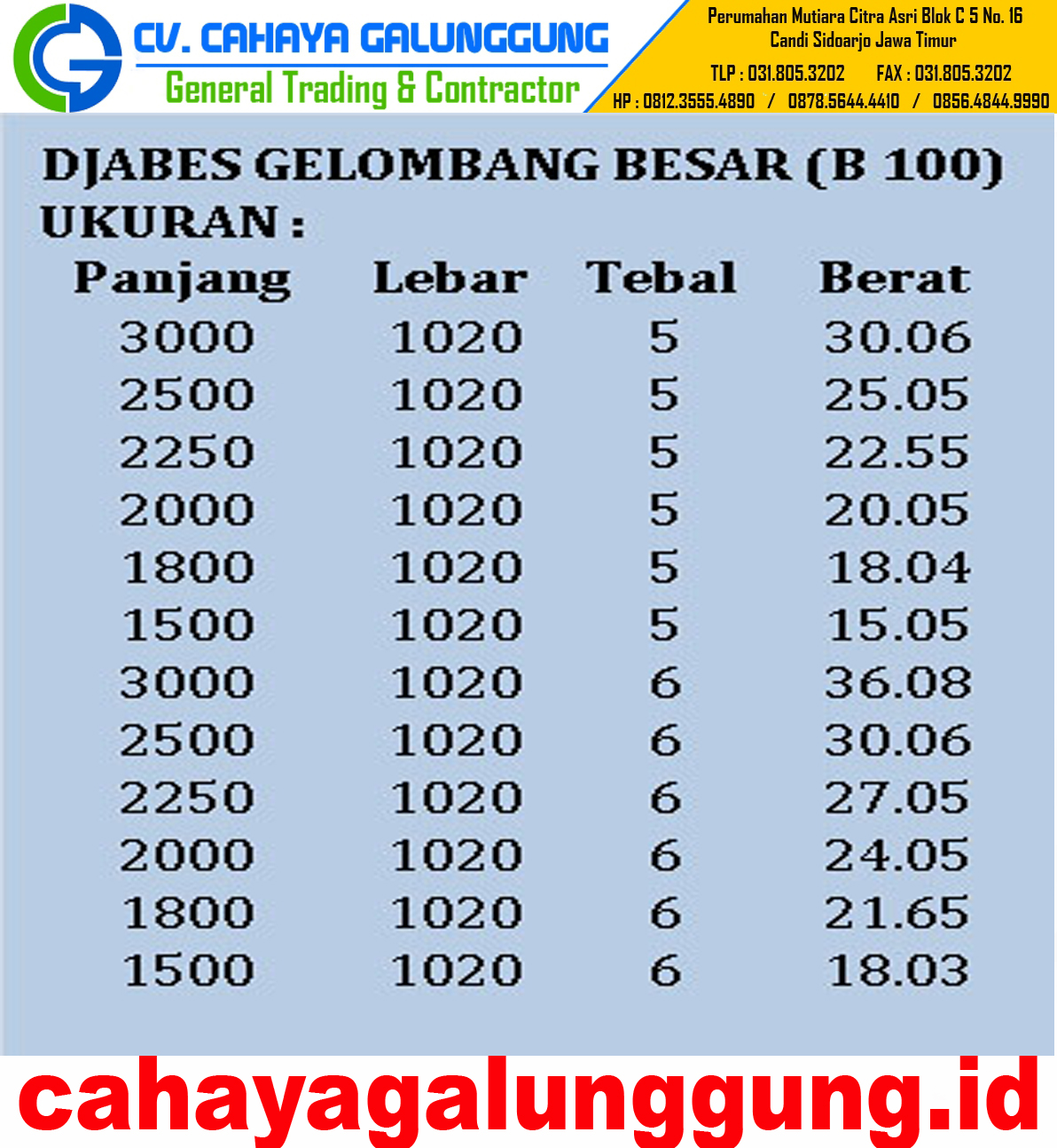 Image Result For Asbes Gelombang Besar