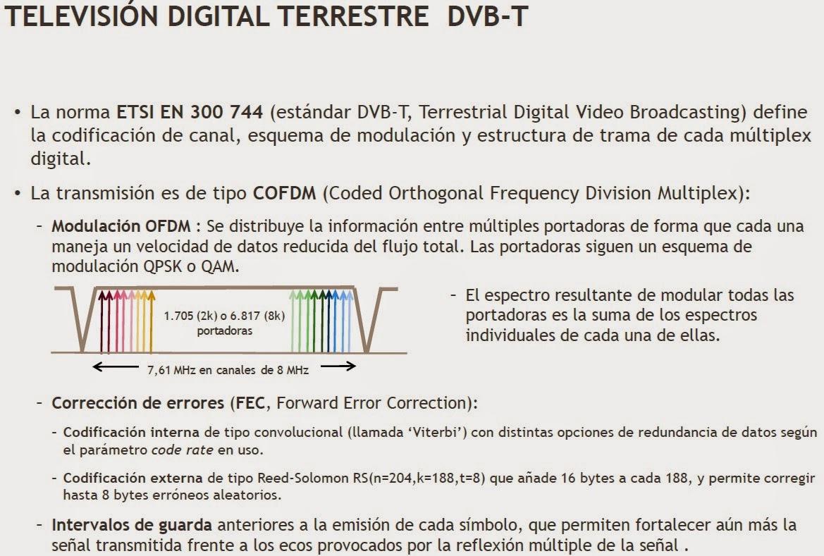Medir la señal DVB-T / Analizador Transport Stream (DVB-T)
