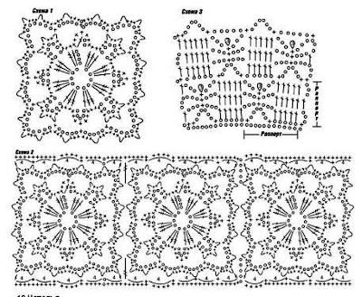 Ажурные узоры крючком платье схемы