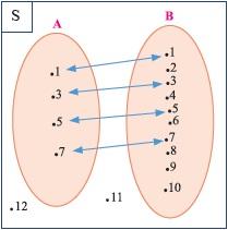 Materi dan tugas sekolah matematika gambar 16 diagram venn himpunan a dan b ccuart Images