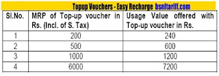 bsnl-offer-free-recharge-extra-talktime-festival