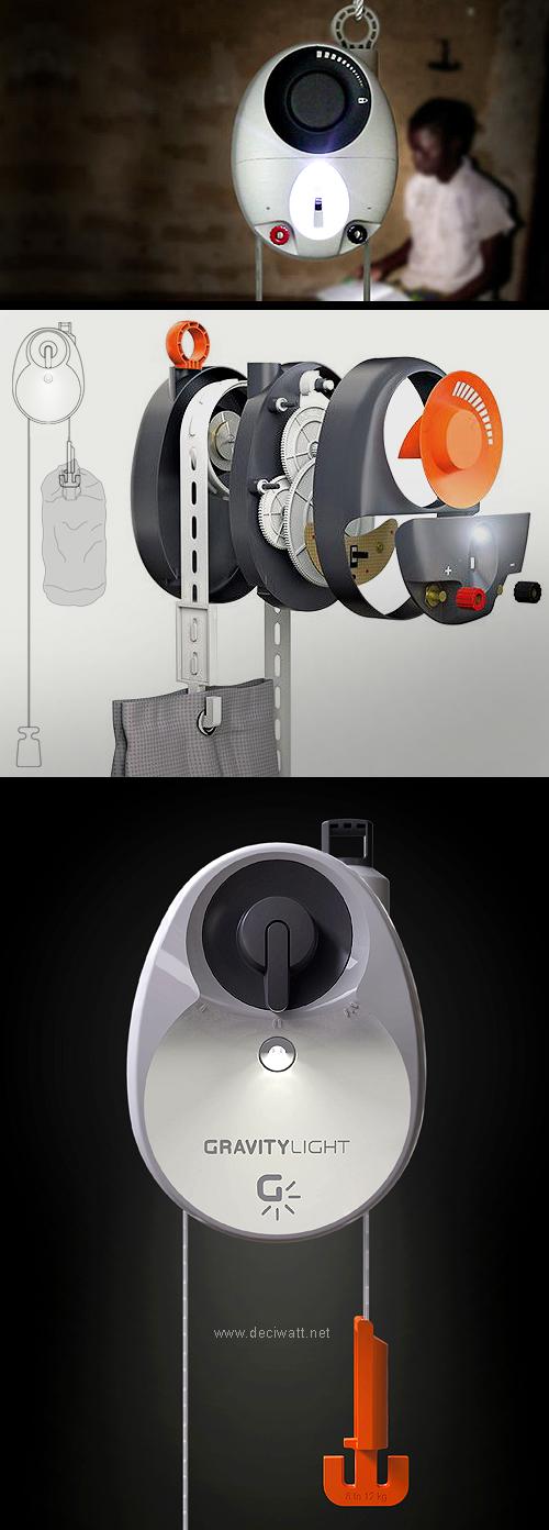 GravityLight-gravity-powered-lamp-development-initiative-Deciwatt