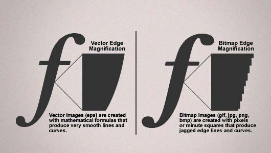 The Difference Between Vector and Bitmap Images