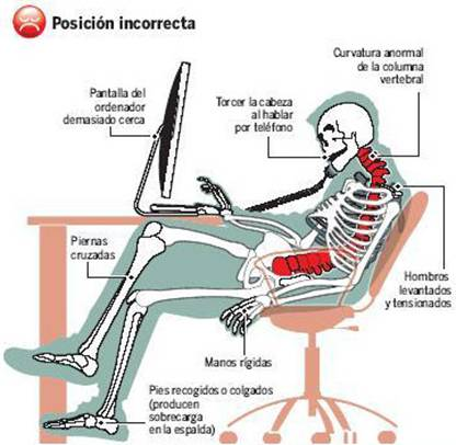 El dolor en los riñones y el peso en lo bajo del vientre