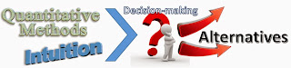 Problem solving about decision analysis