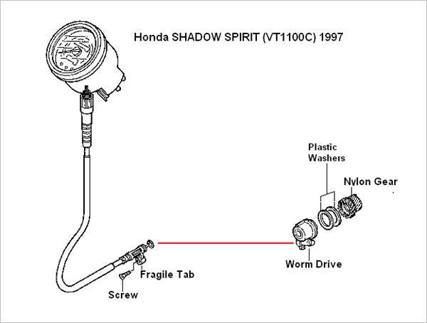 speedometer not working honda shadow forums shadow motorcycle forum