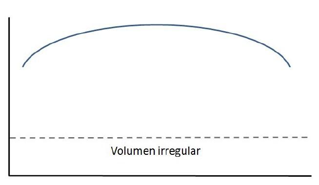 Balance margen forex