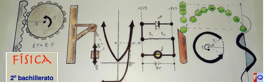 Física de 2º de Bachillerato