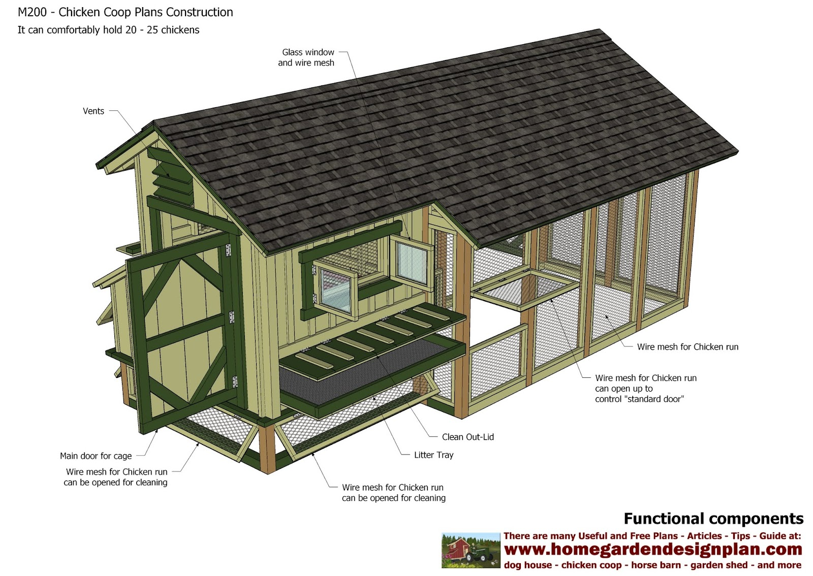 Home garden plans m200 chicken coop plans construction for Plans for chicken coops