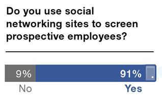 Sociální sítě - Screening Stat