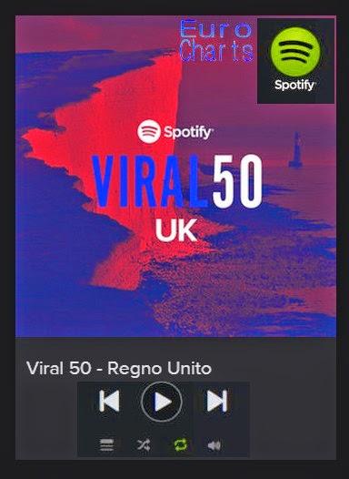 Viral top50 - extrafan - euro charts - nerocromo music