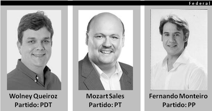 Deputados Federais com apoios de grupos políticos em Panelas-PE