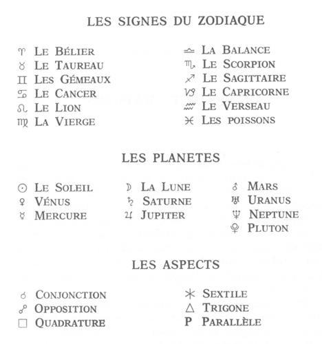 Berühmt Les symboles astrologiques - signes, planètes, aspects. CX35