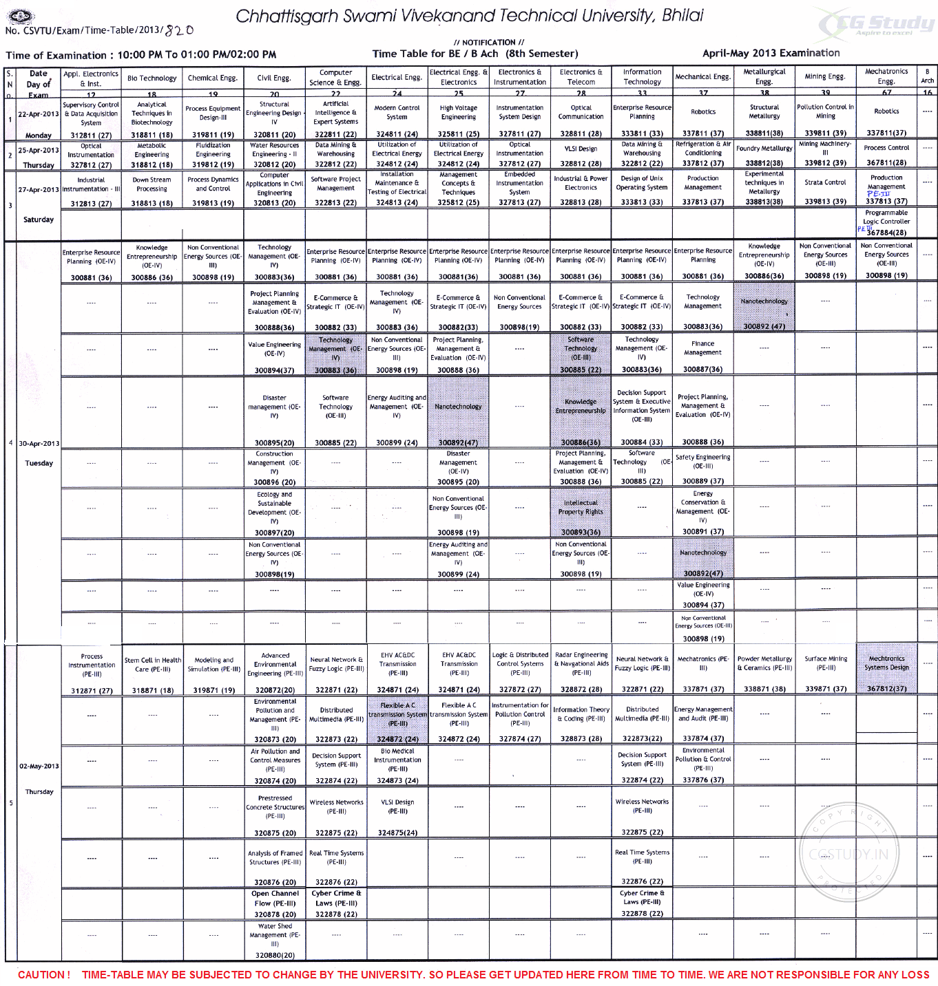 Csvtu be time table april may 2013 cg study for Rgpv time table 8 th sem