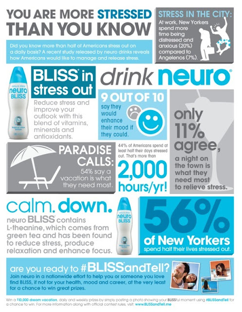 neuro Bliss infographic
