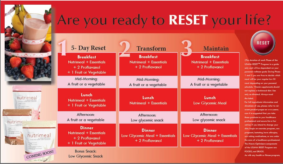Cheryl's Blog: USANA Reset Program - Made it through phase ...