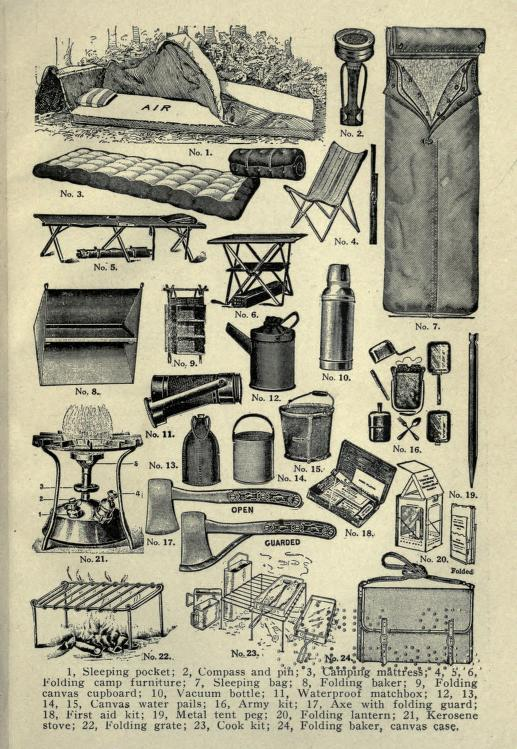 NEMO Equipment Blog: Camping Gear List of Yesteryear