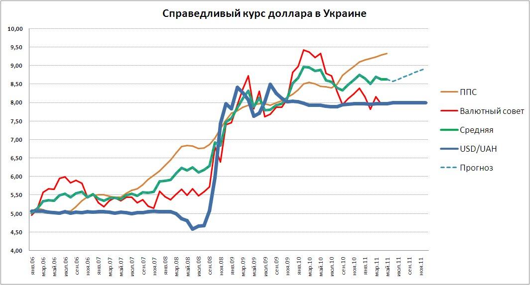 Интерфакс: американская и европейская валюты потеряли позиции в борьбе с рублем
