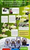 La política internacional sobre cambio climático: Un camino sinuoso y complejo