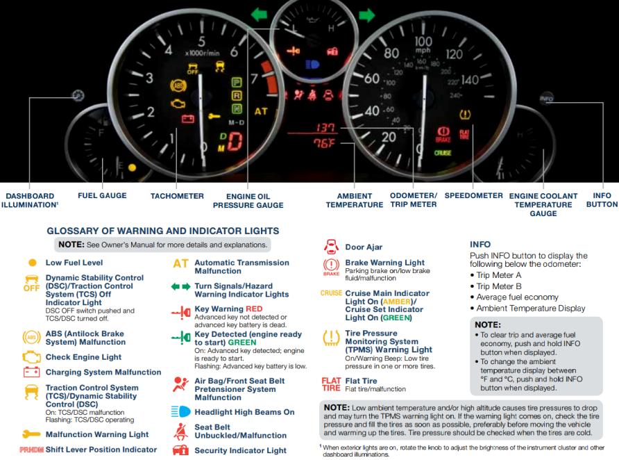 Wrench On Dash Malfunction Warning Light Mx 5 Miata Forum