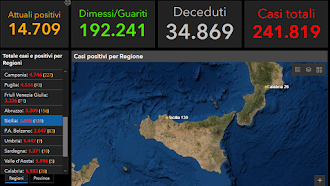 COVID-19 Italia - Monitoraggio 6 Luglio