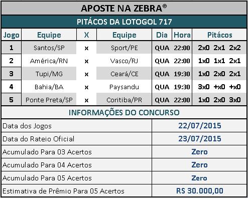 LOTOGOL 717 - PITÁCOS DA ZEBRA